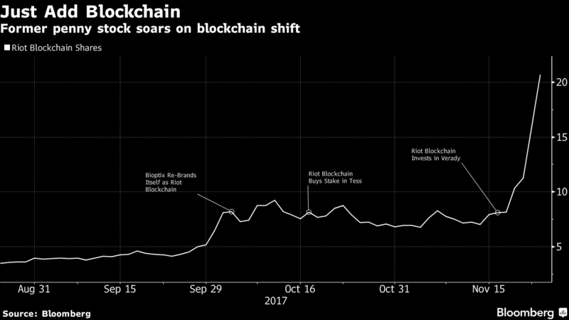 08-10 Blockchain Is the Latest Pixie Dust for Stocks