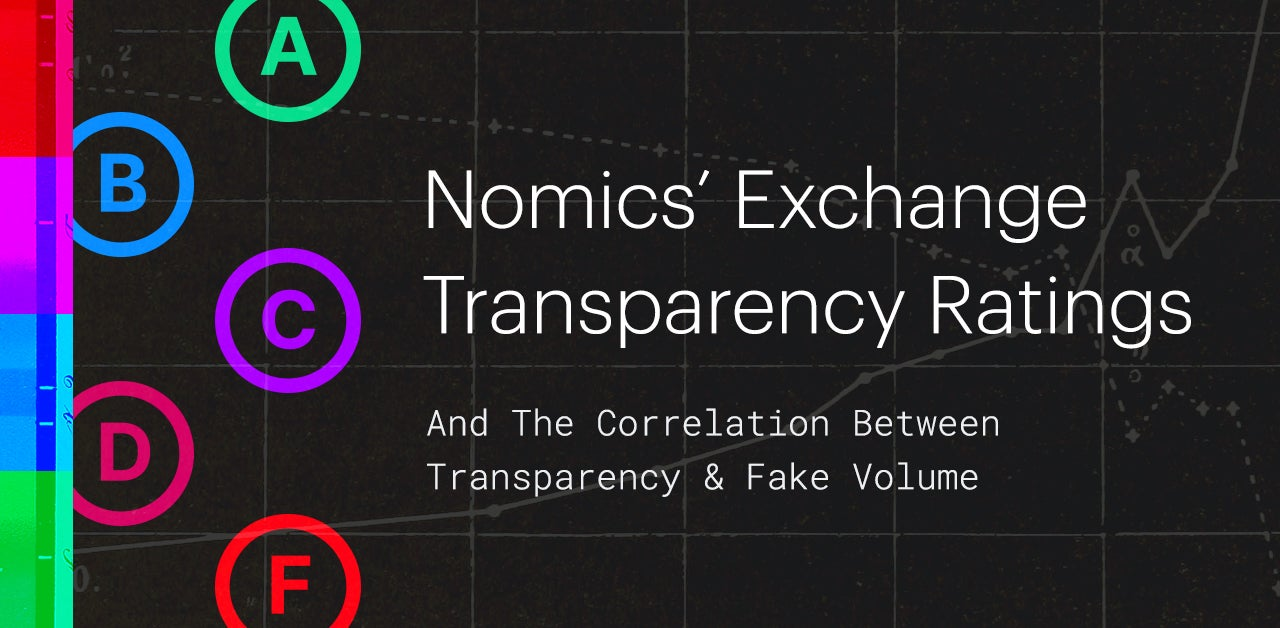 Nomics' Exchange Transparency Ratings (And The Correlation
