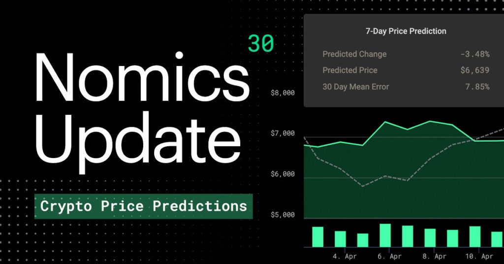 Nomics Update #30 – Crypto Price Predictions + Flippening #75 w/ Felix Feng of Set Protocol