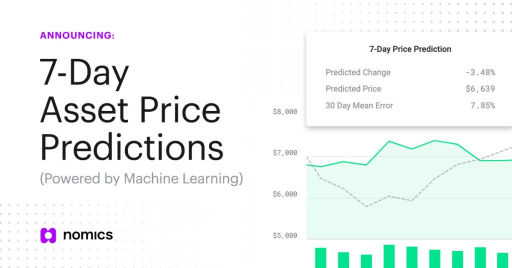 Announcing 7-Day Cryptoasset Price Predictions (Powered by Machine Learning)
