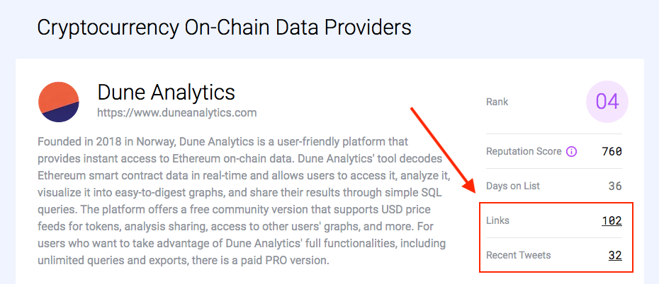 Links & tweets - on-chain data providers